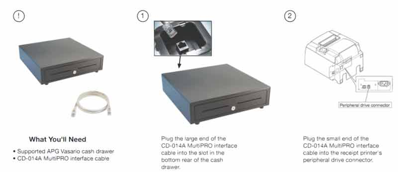 How To Connect A Star Printer And Vasario Cash Drawer To