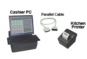 How to Connect an Epson Parallel POS Printer | Beagle Hardware