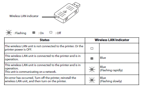 How to connect an Epson Wireless Dongle
