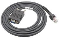 Symbol Scanner Serial Cable (SYMSER7)